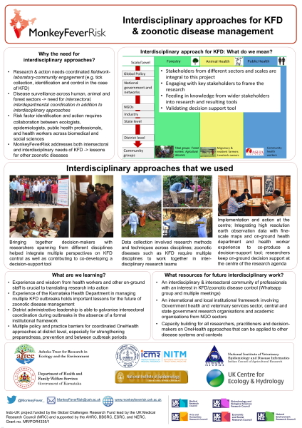 Poster - Interdisciplinary approaches KFD project