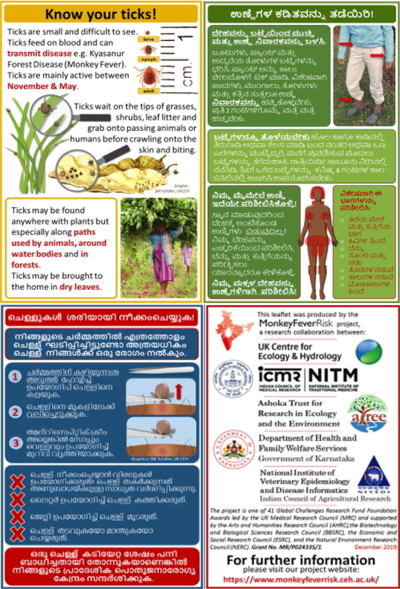 Tick information card, available in Kannada, Malayalam and English