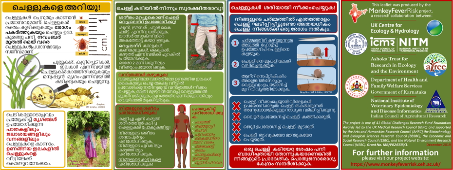 Tick information card in Malayalam